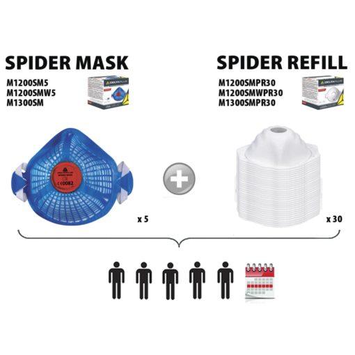 Półmaska filtrująca Delta Plus SPIDERMASK i uzupełnienie wkłady