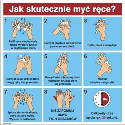 Naklejka Instrukcja Mycia Rąk - Naklejka samoprzylepna - SYSTEM BHP